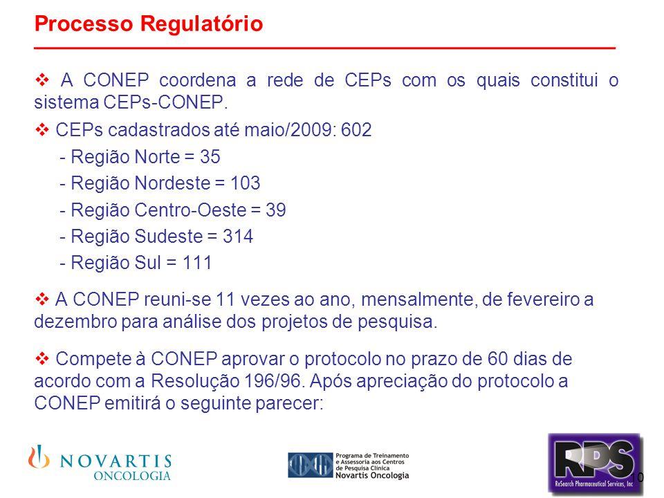 10 Processo Regulatório _______________________________________________  A CONEP coordena a rede de CEPs com os quais constitui o sistema CEPs-CONEP.