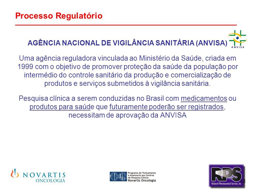 13 Processo Regulatório _______________________________________________ AGÊNCIA NACIONAL DE VIGILÂNCIA SANITÁRIA (ANVISA) Uma agência reguladora vincu