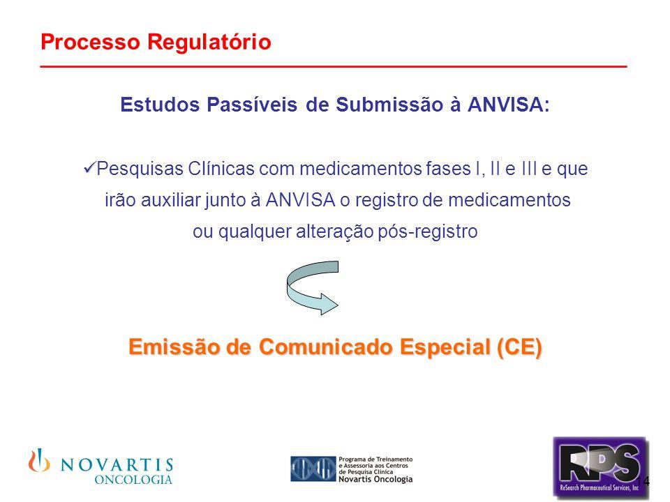 14 Processo Regulatório _______________________________________________ Estudos Passíveis de Submissão à ANVISA: Pesquisas Clínicas com medicamentos f