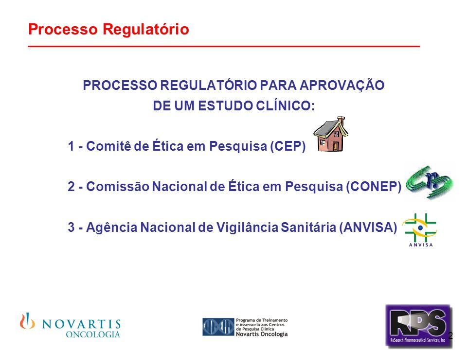 2 Processo Regulatório _____________________________________________ PROCESSO REGULATÓRIO PARA APROVAÇÃO DE UM ESTUDO CLÍNICO: 1 - Comitê de Ética em