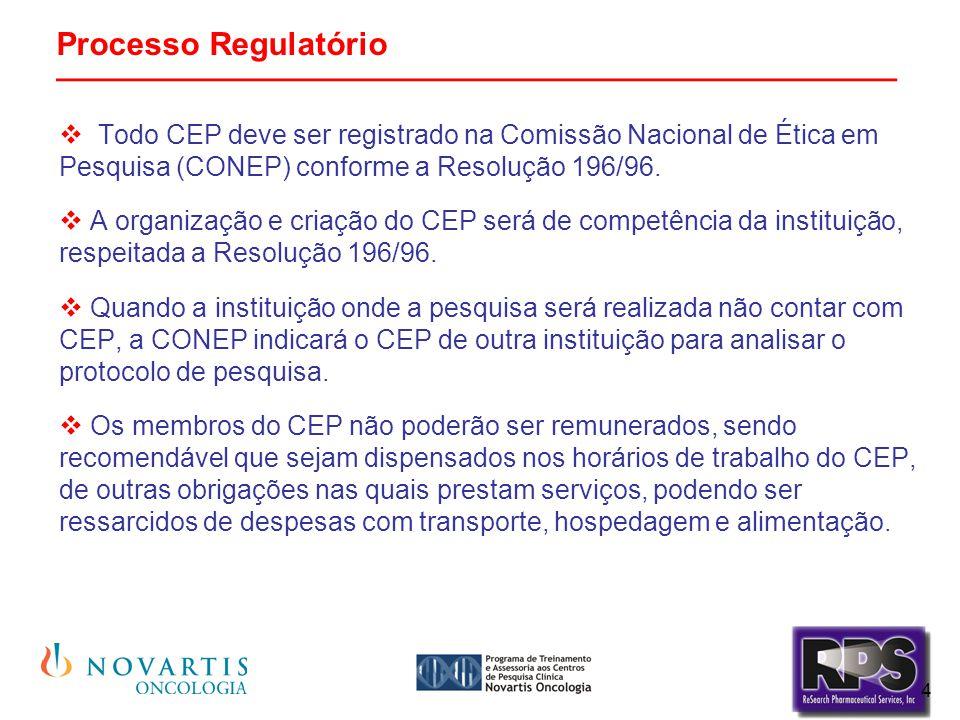 4 Processo Regulatório _______________________________________________  Todo CEP deve ser registrado na Comissão Nacional de Ética em Pesquisa (CONEP