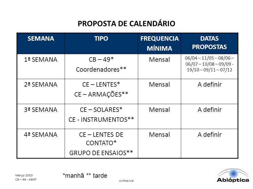 Março 2010 CB – 49 - ABNT confidencial PROPOSTA DE CALENDÁRIO SEMANATIPOFREQUENCIA MÍNIMA DATAS PROPOSTAS 1ª SEMANACB – 49* Coordenadores** Mensal 06/04 – 11/05 – 08/06 – 06/07 – 10/08 – 09/09 - 19/10 – 09/11 – 07/12 2ª SEMANACE – LENTES* CE – ARMAÇÕES** MensalA definir 3ª SEMANACE – SOLARES* CE - INSTRUMENTOS** MensalA definir 4ª SEMANACE – LENTES DE CONTATO* GRUPO DE ENSAIOS** MensalA definir *manhã ** tarde