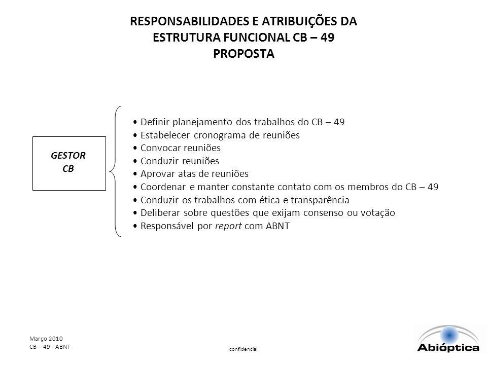 Março 2010 CB – 49 - ABNT confidencial 2ª Reunião CB – 49 Assuntos da pauta Aprovação da sistemática de trabalho 2010 –Comissões de Estudo