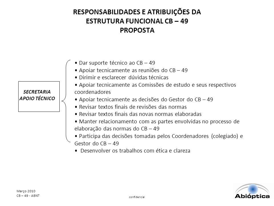 Março 2010 CB – 49 - ABNT confidencial RESPONSABILIDADES E ATRIBUIÇÕES DA ESTRUTURA FUNCIONAL CB – 49 PROPOSTA SECRETARIA APOIO TÉCNICO Dar suporte técnico ao CB – 49 Apoiar tecnicamente as reuniões do CB – 49 Dirimir e esclarecer dúvidas técnicas Apoiar tecnicamente as Comissões de estudo e seus respectivos coordenadores Apoiar tecnicamente as decisões do Gestor do CB – 49 Revisar textos finais de revisões das normas Revisar textos finais das novas normas elaboradas Manter relacionamento com as partes envolvidas no processo de elaboração das normas do CB – 49 Participa das decisões tomadas pelos Coordenadores (colegiado) e Gestor do CB – 49 Desenvolver os trabalhos com ética e clareza
