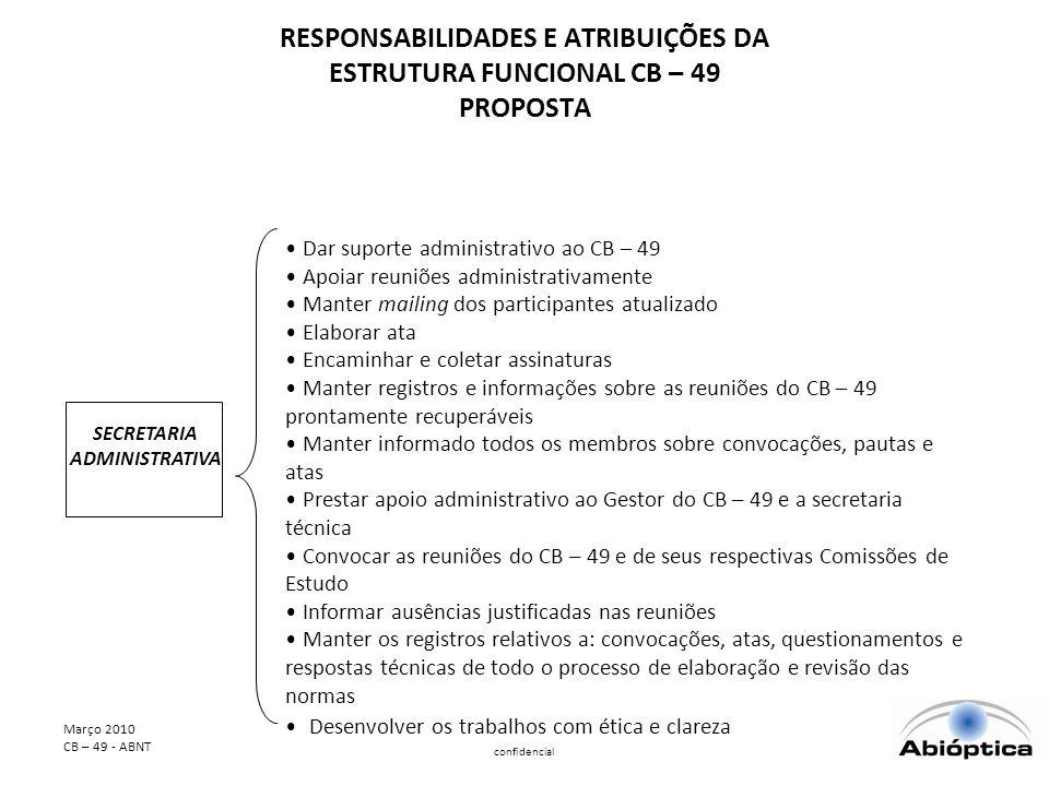 Março 2010 CB – 49 - ABNT confidencial RESPONSABILIDADES E ATRIBUIÇÕES DA ESTRUTURA FUNCIONAL CB – 49 PROPOSTA COLEGIADO COORDENADORES CE (s) Por definição o grupo de Coordenadores das Comissões de Estudo: Lentes, Armações, Solares, Instrumentação e Lentes de contato Dar suporte técnico aos trabalhos das respectivas Comissões de Estudo Apoiar reuniões dos respectivas Comissões de Estudo Prestar esclarecimentos e report ao Gestor do CB - 49 Alinhar decisões de seus respectivas Comissões de Estudo com os demais coordenadores, visando estabelecer decisões de forma colegiada Cumprir prazos propostos Revisão de textos confeccionados pela respectiva Comissão de Estudo Desenvolver os trabalhos com ética e clareza