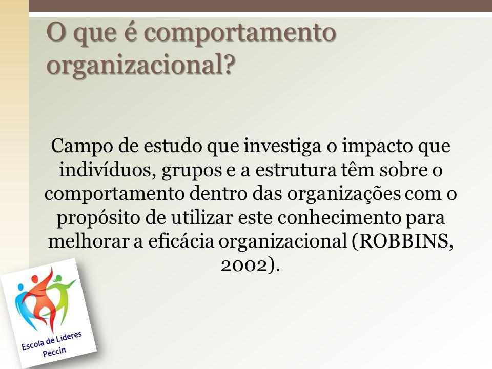 Campo de estudo que investiga o impacto que indivíduos, grupos e a estrutura têm sobre o comportamento dentro das organizações com o propósito de util