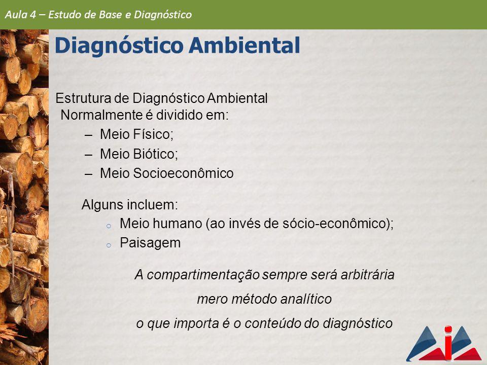 Estrutura de Diagnóstico Ambiental Normalmente é dividido em: –Meio Físico; –Meio Biótico; –Meio Socioeconômico A compartimentação sempre será arbitrá