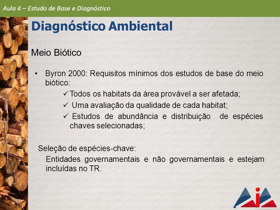 Byron 2000: Requisitos mínimos dos estudos de base do meio biótico: Todos os habitats da área provável a ser afetada; Uma avaliação da qualidade de ca