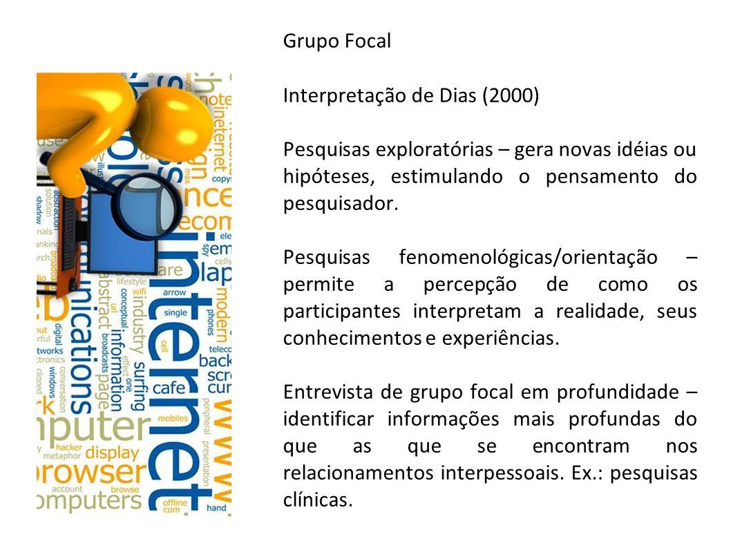 Grupo Focal Interpretação de Dias (2000) Pesquisas exploratórias – gera novas idéias ou hipóteses, estimulando o pensamento do pesquisador. Pesquisas