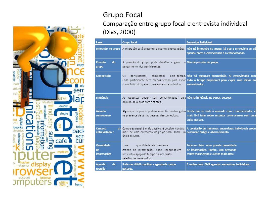 Grupo Focal Comparação entre grupo focal e entrevista individual (Dias, 2000) Fator Grupo focal Entrevista individual Interação no grupo A interação e
