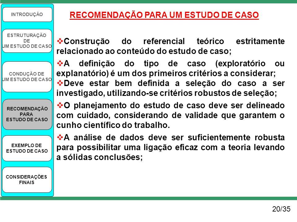 20/35 INTRODUÇÃO ESTRUTURAÇÃO DE UM ESTUDO DE CASO CONDUÇÃO DE UM ESTUDO DE CASO RECOMENDAÇÃO PARA ESTUDO DE CASO EXEMPLO DE ESTUDO DE CASO CONSIDERAÇ