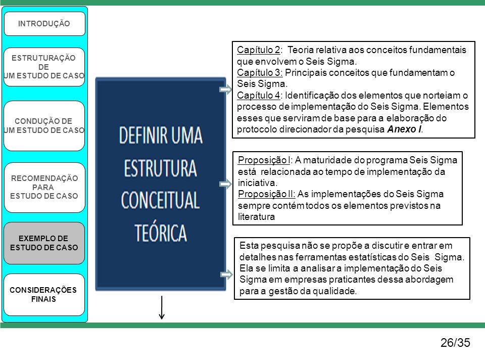 26/35 INTRODUÇÃO ESTRUTURAÇÃO DE UM ESTUDO DE CASO CONDUÇÃO DE UM ESTUDO DE CASO RECOMENDAÇÃO PARA ESTUDO DE CASO EXEMPLO DE ESTUDO DE CASO CONSIDERAÇ