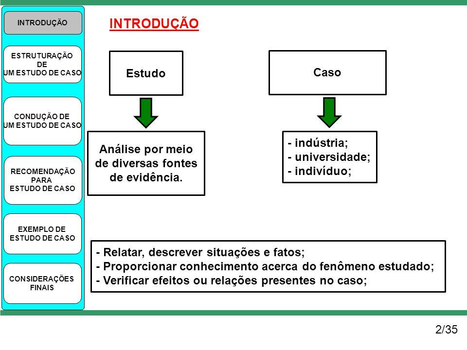 2/35 INTRODUÇÃO ESTRUTURAÇÃO DE UM ESTUDO DE CASO CONDUÇÃO DE UM ESTUDO DE CASO RECOMENDAÇÃO PARA ESTUDO DE CASO EXEMPLO DE ESTUDO DE CASO CONSIDERAÇÕ