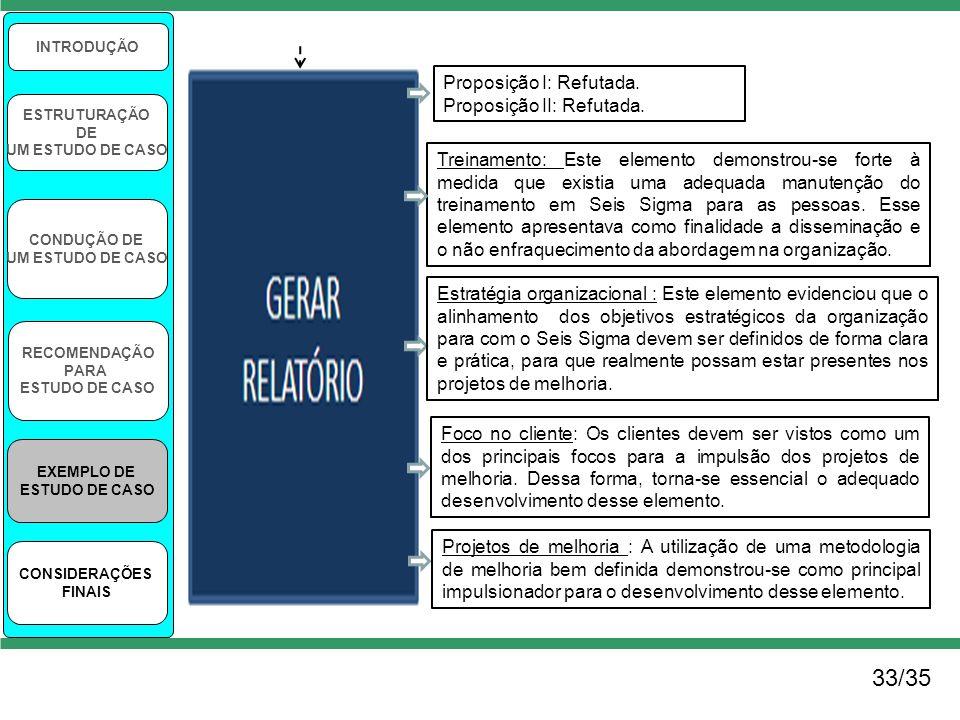 33/35 INTRODUÇÃO ESTRUTURAÇÃO DE UM ESTUDO DE CASO CONDUÇÃO DE UM ESTUDO DE CASO RECOMENDAÇÃO PARA ESTUDO DE CASO EXEMPLO DE ESTUDO DE CASO CONSIDERAÇ