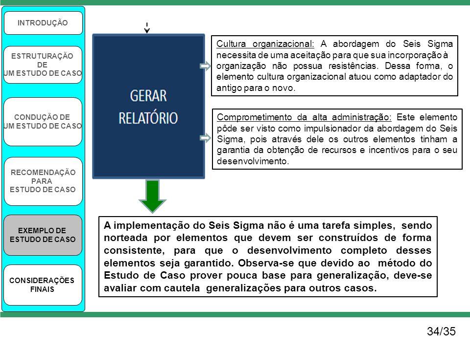 34/35 INTRODUÇÃO ESTRUTURAÇÃO DE UM ESTUDO DE CASO CONDUÇÃO DE UM ESTUDO DE CASO RECOMENDAÇÃO PARA ESTUDO DE CASO EXEMPLO DE ESTUDO DE CASO CONSIDERAÇ