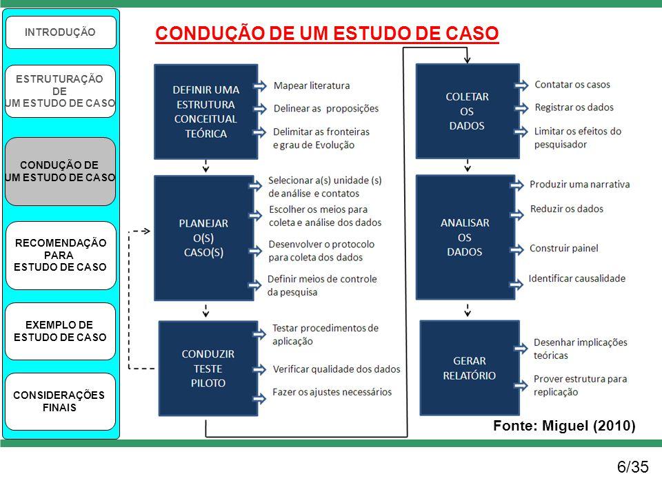 6/35 INTRODUÇÃO ESTRUTURAÇÃO DE UM ESTUDO DE CASO CONDUÇÃO DE UM ESTUDO DE CASO RECOMENDAÇÃO PARA ESTUDO DE CASO EXEMPLO DE ESTUDO DE CASO CONSIDERAÇÕ