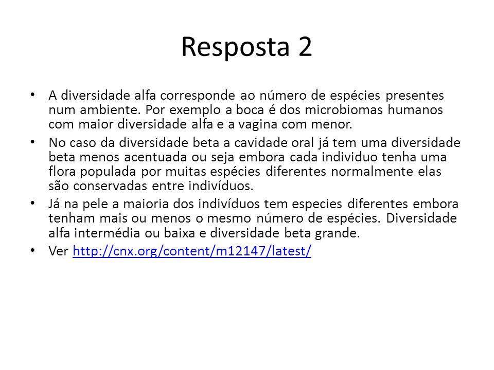 Resposta 2 A diversidade alfa corresponde ao número de espécies presentes num ambiente.