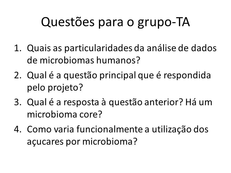 Questões para o grupo-TA 1.Quais as particularidades da análise de dados de microbiomas humanos.