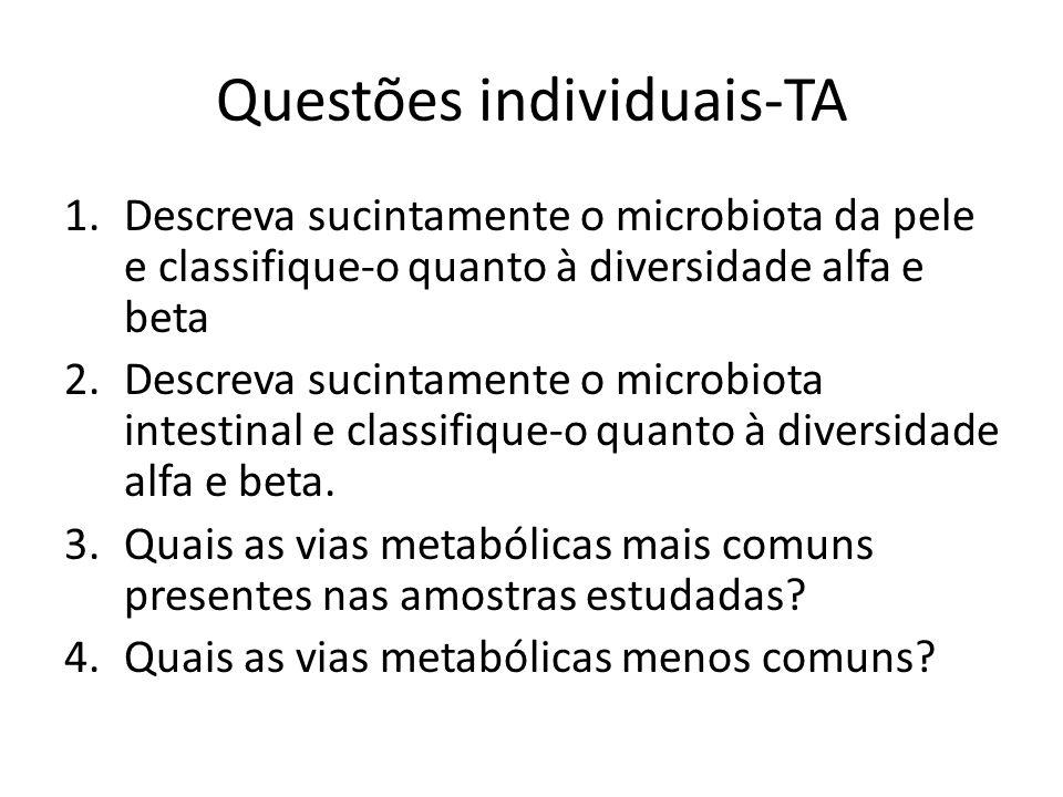 Questões individuais-TA 1.Descreva sucintamente o microbiota da pele e classifique-o quanto à diversidade alfa e beta 2.Descreva sucintamente o microbiota intestinal e classifique-o quanto à diversidade alfa e beta.