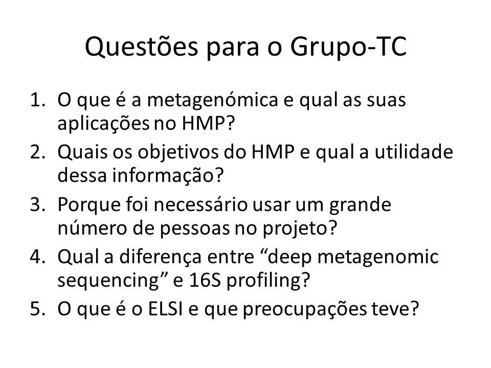 Questões para o Grupo-TC 1.O que é a metagenómica e qual as suas aplicações no HMP.