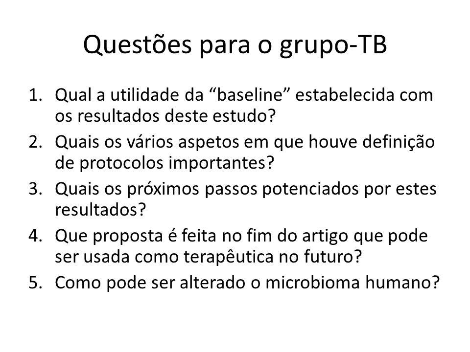 Questões para o grupo-TB 1.Qual a utilidade da baseline estabelecida com os resultados deste estudo.