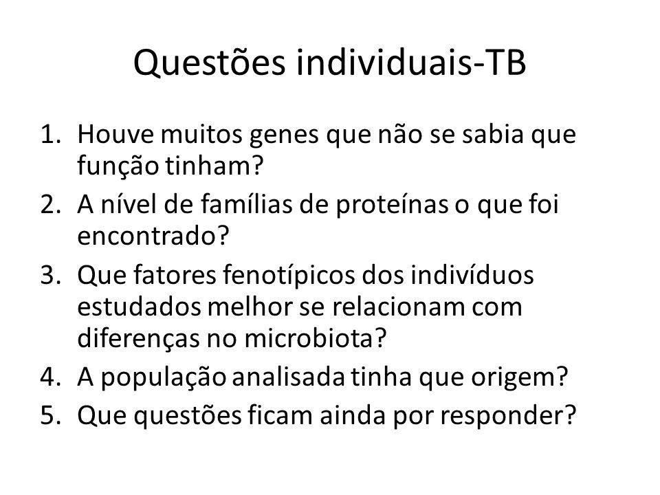 Questões individuais-TB 1.Houve muitos genes que não se sabia que função tinham.