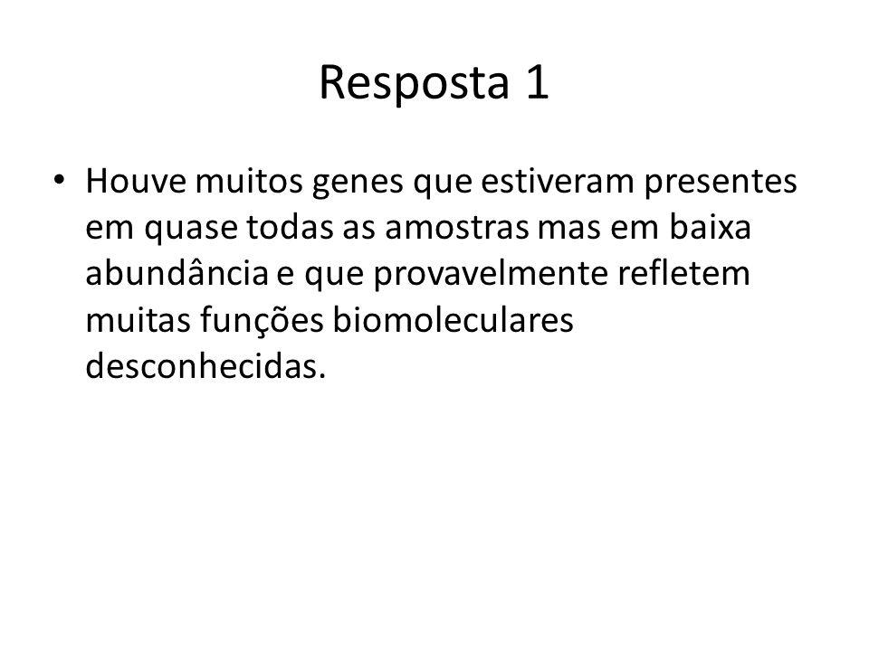 Resposta 1 Houve muitos genes que estiveram presentes em quase todas as amostras mas em baixa abundância e que provavelmente refletem muitas funções biomoleculares desconhecidas.