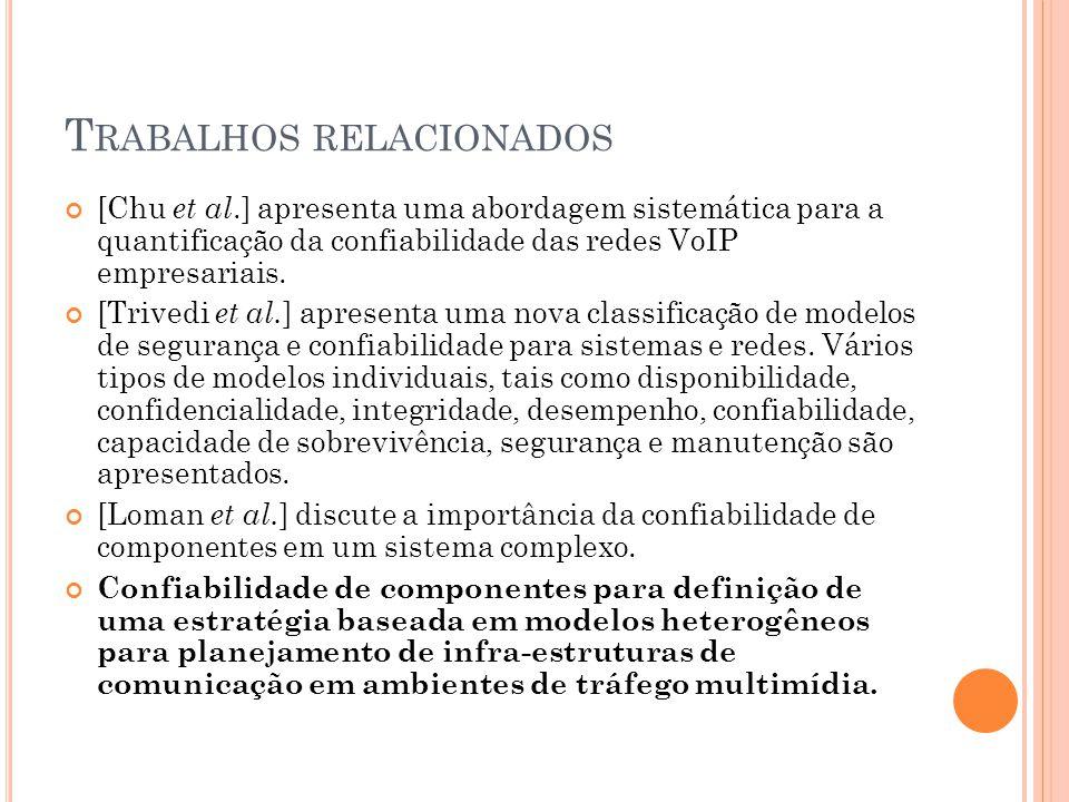 T RABALHOS RELACIONADOS [Chu et al.] apresenta uma abordagem sistemática para a quantificação da confiabilidade das redes VoIP empresariais. [Trivedi