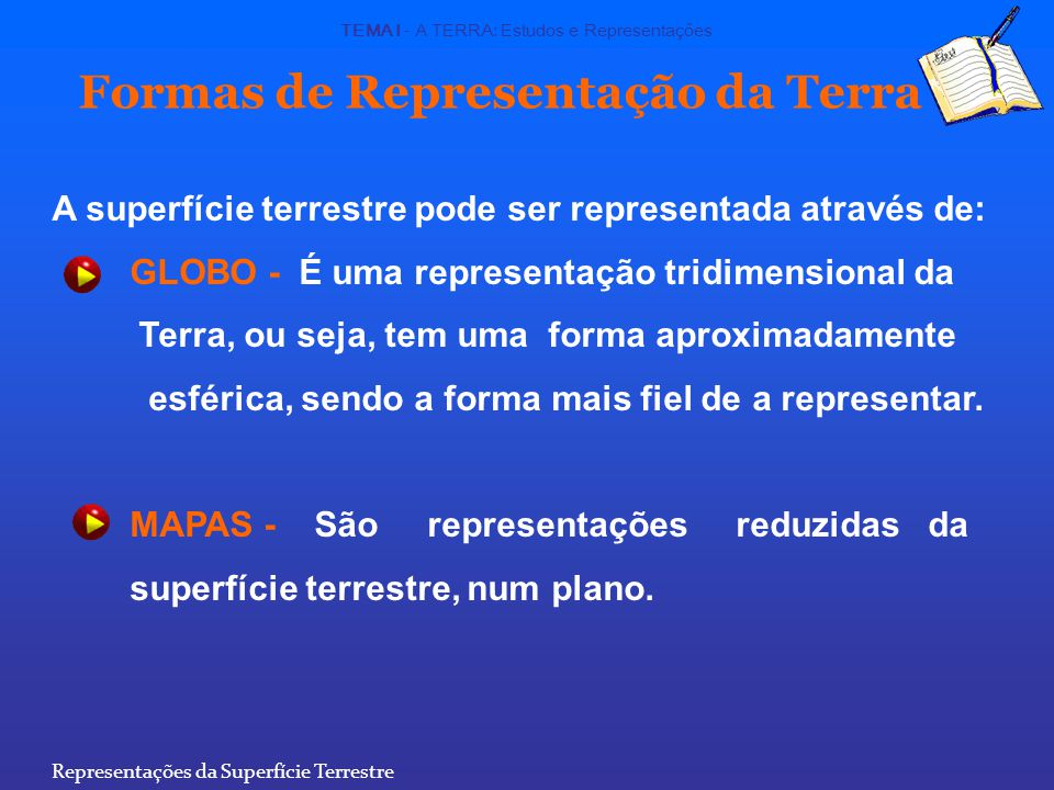 Formas de Representação da Terra A superfície terrestre pode ser representada através de: GLOBO - É uma representação tridimensional da Terra, ou seja, tem uma forma aproximadamente esférica, sendo a forma mais fiel de a representar.
