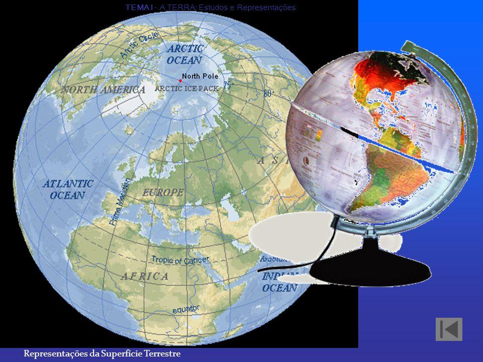 Representações da Superfície Terrestre TEMA I - A TERRA: Estudos e Representações