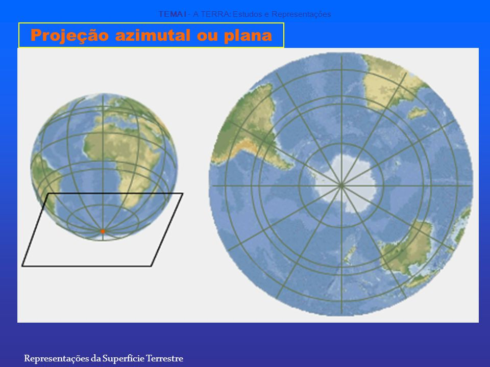 Projeção azimutal ou plana TEMA I - A TERRA: Estudos e Representações Representações da Superfície Terrestre