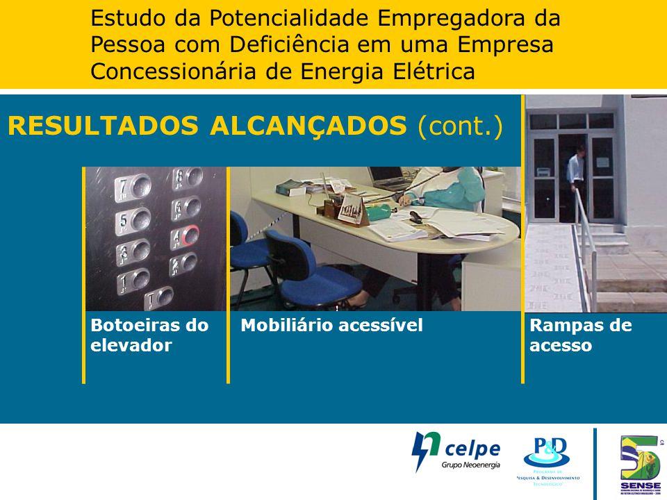 Estudo da Potencialidade Empregadora da Pessoa com Deficiência em uma Empresa Concessionária de Energia Elétrica Botoeiras do elevador Rampas de acess