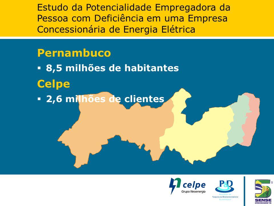 Pernambuco  8,5 milhões de habitantes Celpe  2,6 milhões de clientes