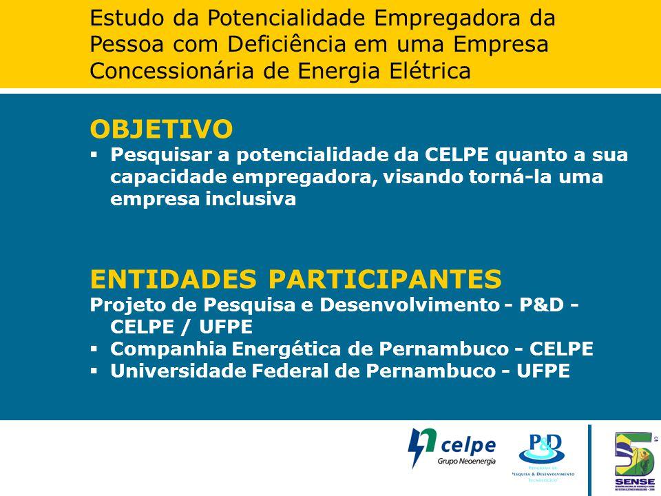 Estudo da Potencialidade Empregadora da Pessoa com Deficiência em uma Empresa Concessionária de Energia Elétrica OBJETIVO  Pesquisar a potencialidade