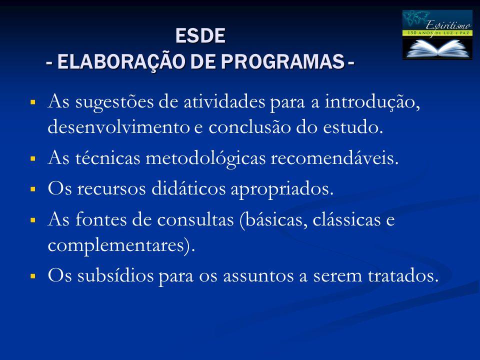 ESDE - ELABORAÇÃO DE PROGRAMAS -   As sugestões de atividades para a introdução, desenvolvimento e conclusão do estudo.   As técnicas metodológica