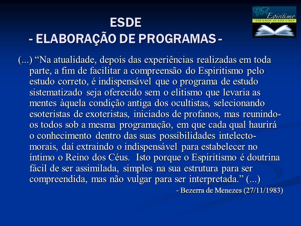 ESDE - ELABORAÇÃO DE PROGRAMAS - Formatação didática do programa Formatação didática do programa  Página de rosto: número e nome do módulo.