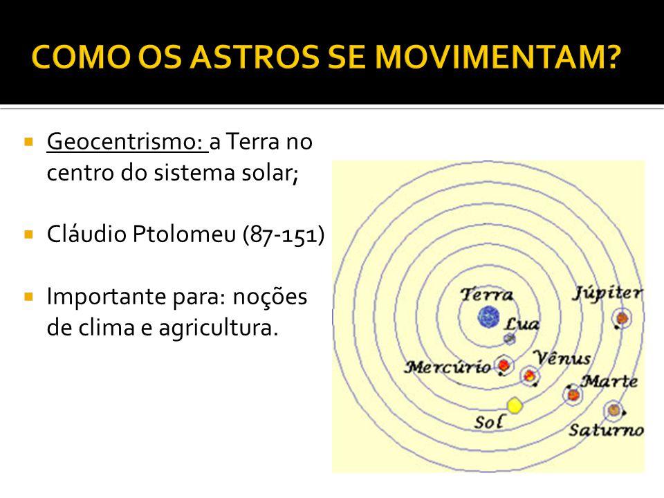  Geocentrismo: a Terra no centro do sistema solar;  Cláudio Ptolomeu (87-151)  Importante para: noções de clima e agricultura.