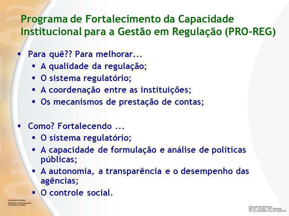 Programa de Fortalecimento da Capacidade Institucional para a Gestão em Regulação (PRO-REG)  Para quê?.