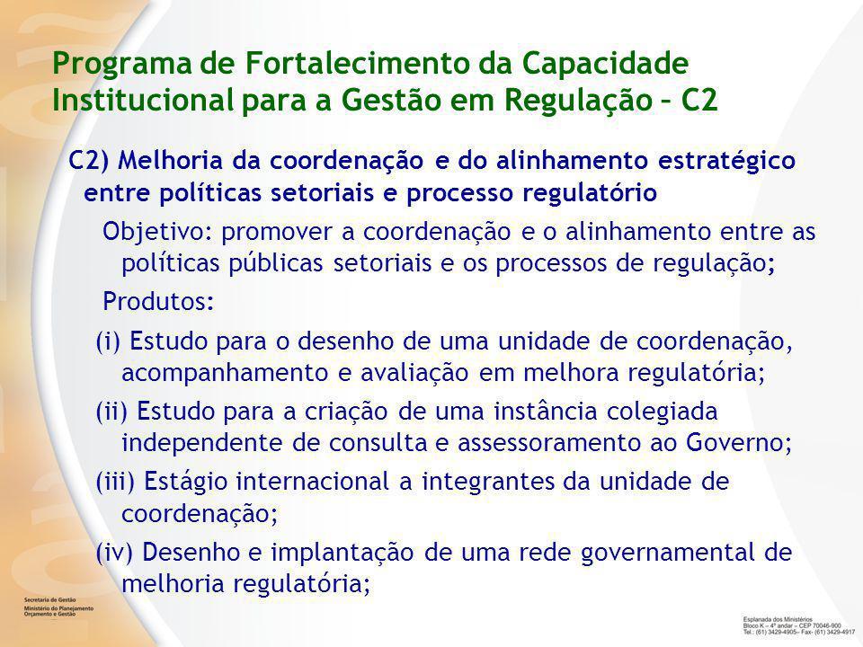 Programa de Fortalecimento da Capacidade Institucional para a Gestão em Regulação – C2 C2) Melhoria da coordenação e do alinhamento estratégico entre políticas setoriais e processo regulatório Objetivo: promover a coordenação e o alinhamento entre as políticas públicas setoriais e os processos de regulação; Produtos: (i) Estudo para o desenho de uma unidade de coordenação, acompanhamento e avaliação em melhora regulatória; (ii) Estudo para a criação de uma instância colegiada independente de consulta e assessoramento ao Governo; (iii) Estágio internacional a integrantes da unidade de coordenação; (iv) Desenho e implantação de uma rede governamental de melhoria regulatória;