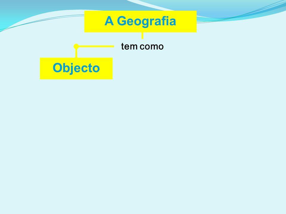 A Geografia tem como Objecto