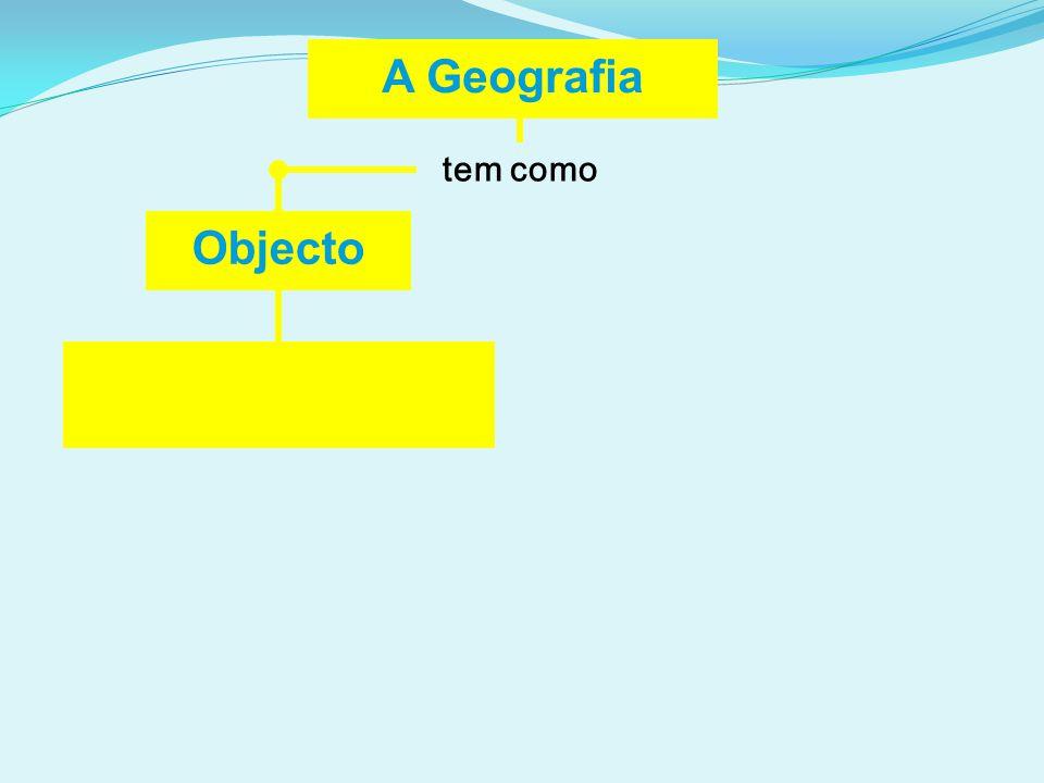 A Geografia tem como Objecto Paisagens da superfície terrestre