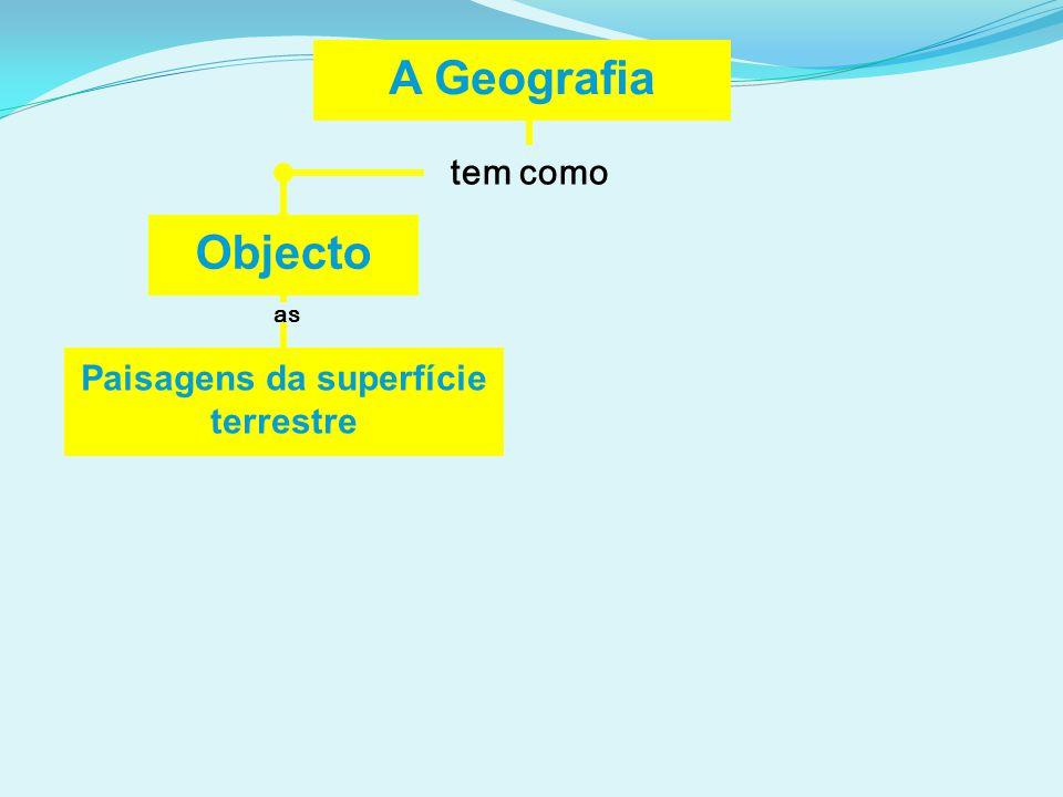 A Geografia tem como Objecto Paisagens da superfície terrestre as