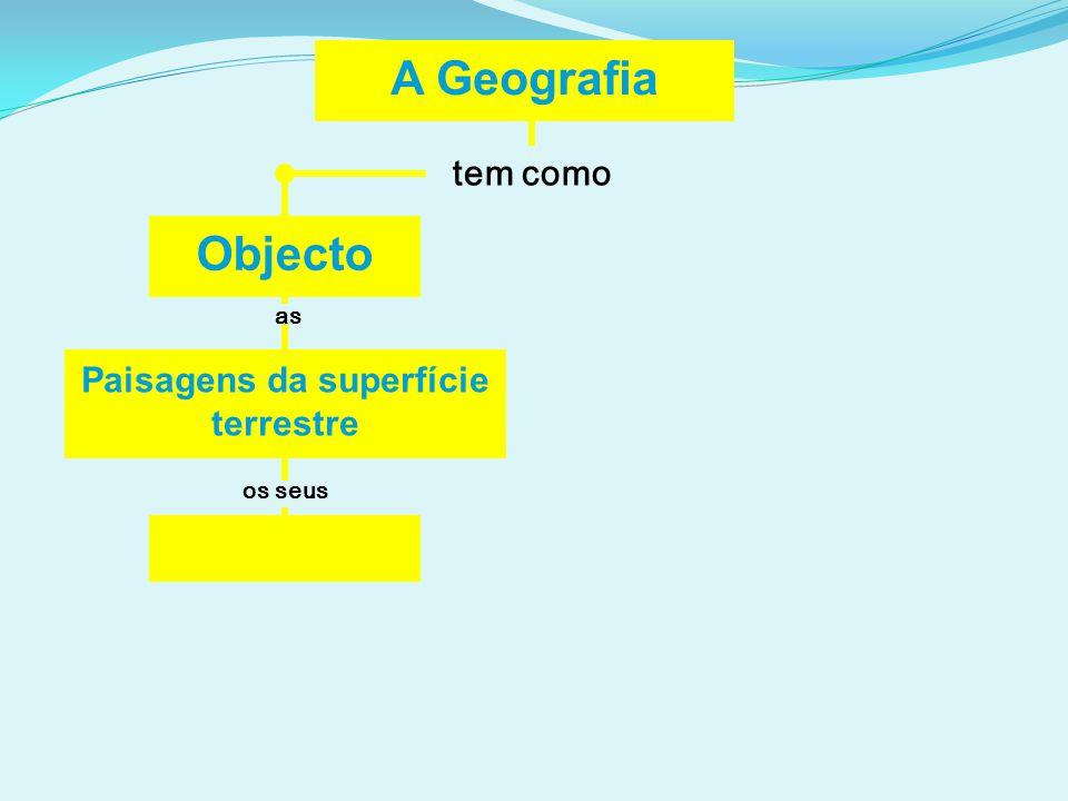 A Geografia tem como Objecto Paisagens da superfície terrestre as os seus