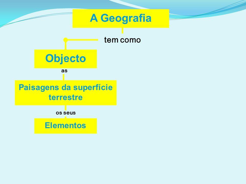 A Geografia tem como Objecto Paisagens da superfície terrestre as os seus Elementos