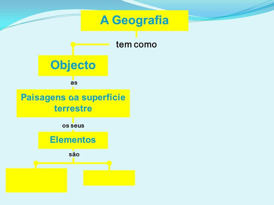 A Geografia tem como Objecto Paisagens da superfície terrestre as os seus são Naturais ou Físicos Elementos