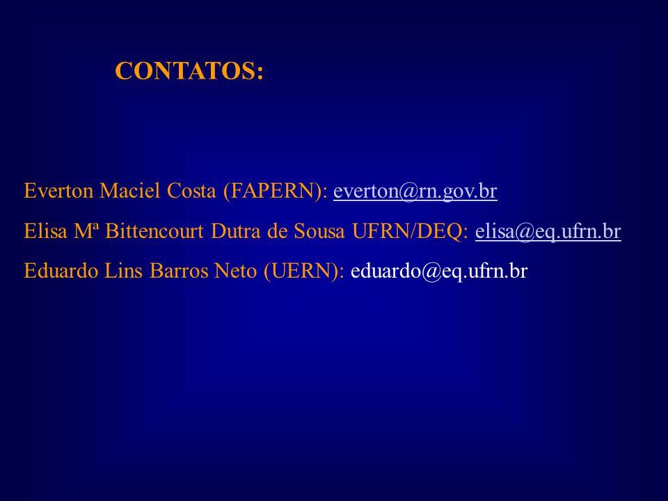 CONTATOS: Everton Maciel Costa (FAPERN): everton@rn.gov.breverton@rn.gov.br Elisa Mª Bittencourt Dutra de Sousa UFRN/DEQ: elisa@eq.ufrn.brelisa@eq.ufrn.br Eduardo Lins Barros Neto (UERN): eduardo@eq.ufrn.br