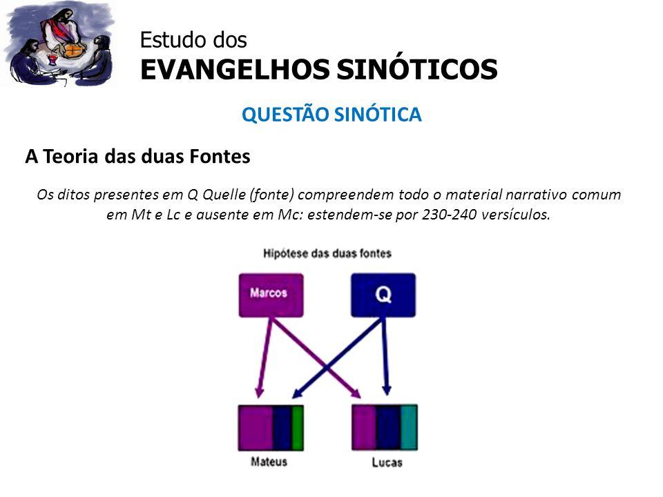 Estudo dos EVANGELHOS SINÓTICOS QUESTÃO SINÓTICA A Teoria das duas Fontes Os ditos presentes em Q Quelle (fonte) compreendem todo o material narrativo