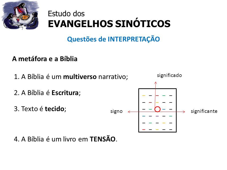 Estudo dos EVANGELHOS SINÓTICOS Questões de INTERPRETAÇÃO A metáfora e a Bíblia 1. A Bíblia é um multiverso narrativo; 2. A Bíblia é Escritura; 3. Tex