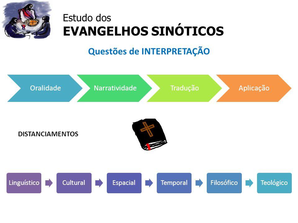 Estudo dos EVANGELHOS SINÓTICOS Questões de INTERPRETAÇÃO OralidadeNarratividadeTraduçãoAplicação DISTANCIAMENTOS LinguísticoCulturalEspacialTemporalF