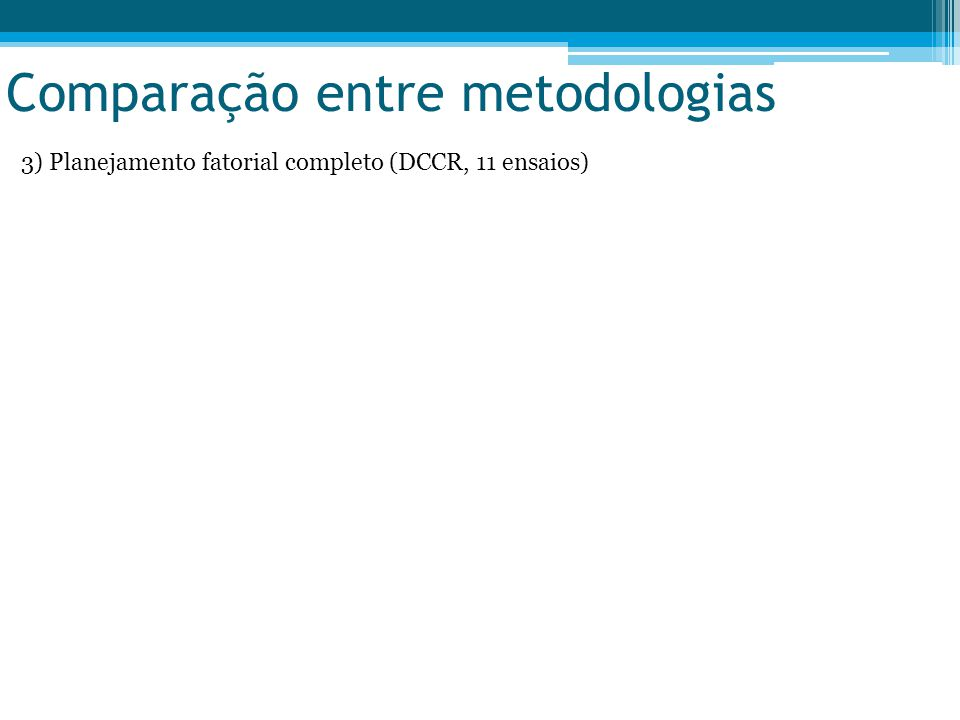 Comparação entre metodologias 3) Planejamento fatorial completo (DCCR, 11 ensaios)